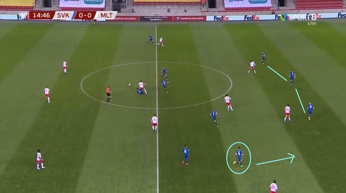 Slovakia 2020/2021: Their tactics at Euro 2021 - scout report - tactical analysis tactics