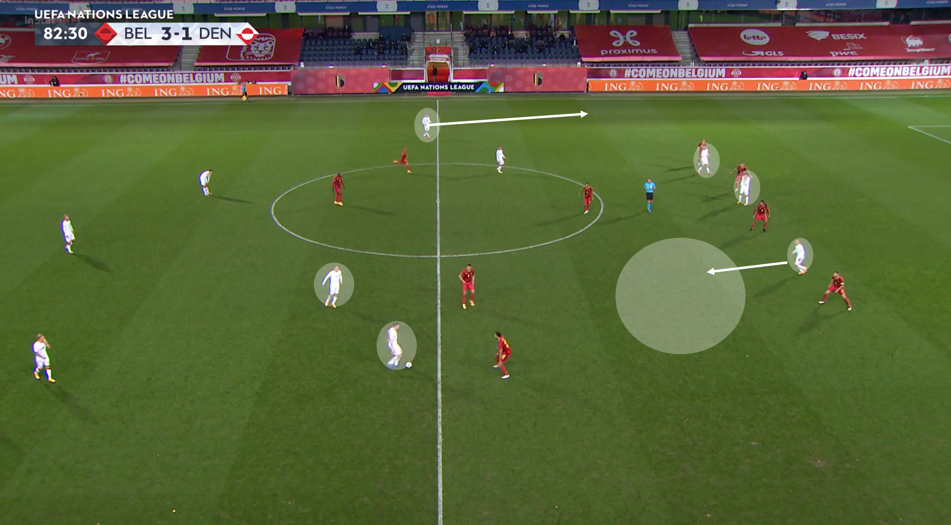 Euro 2020: Denmark - tactical analysis tactics