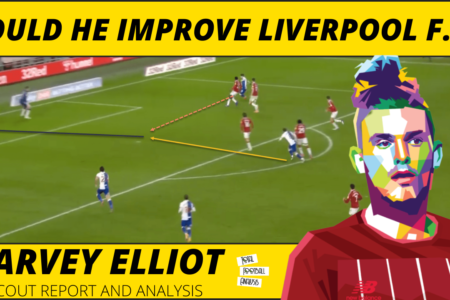 Harvey Elliott Liverpool tactical analysis video