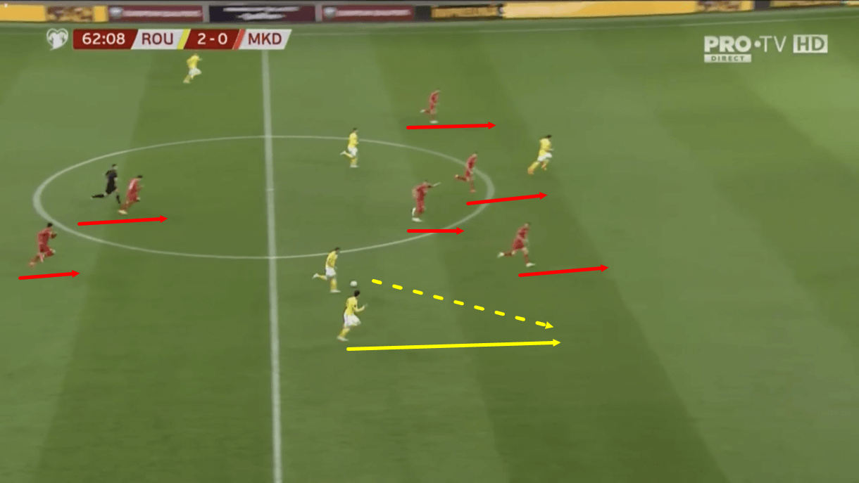 North Macedonia 2020/21: Their tactics at EURO 2020 - scout report - tactical analysis - tactics