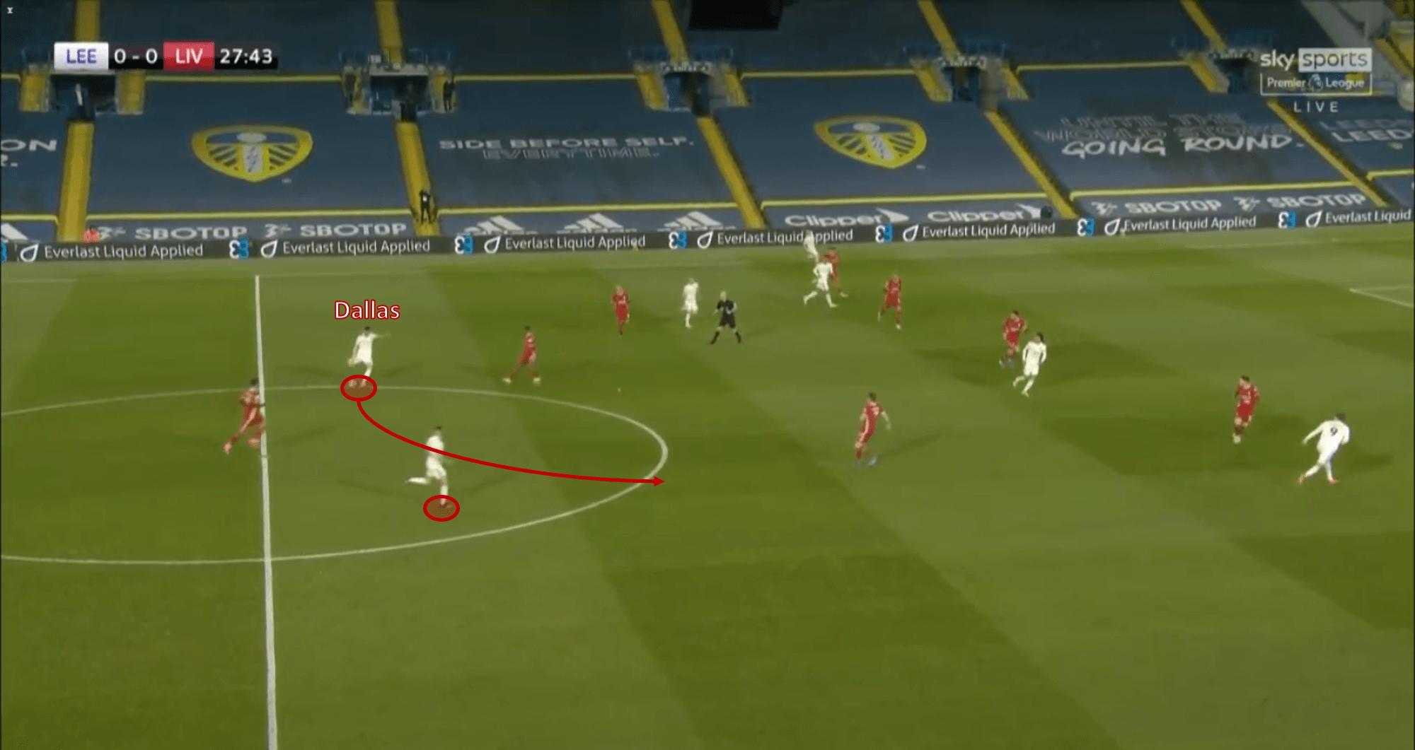 Paulo Fonseca at Leeds United 2020/21 - tactical analysis tactics