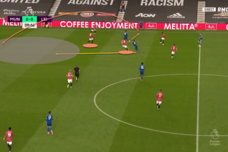 Manchester United Leicester City Premier League tactical analysis tactics