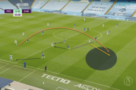 Manchester City Chelsea Premier League tactical analysis tactics