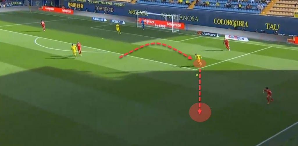 Yeremi Pino 2020/21 - scout report - tactical analysis - tactics
