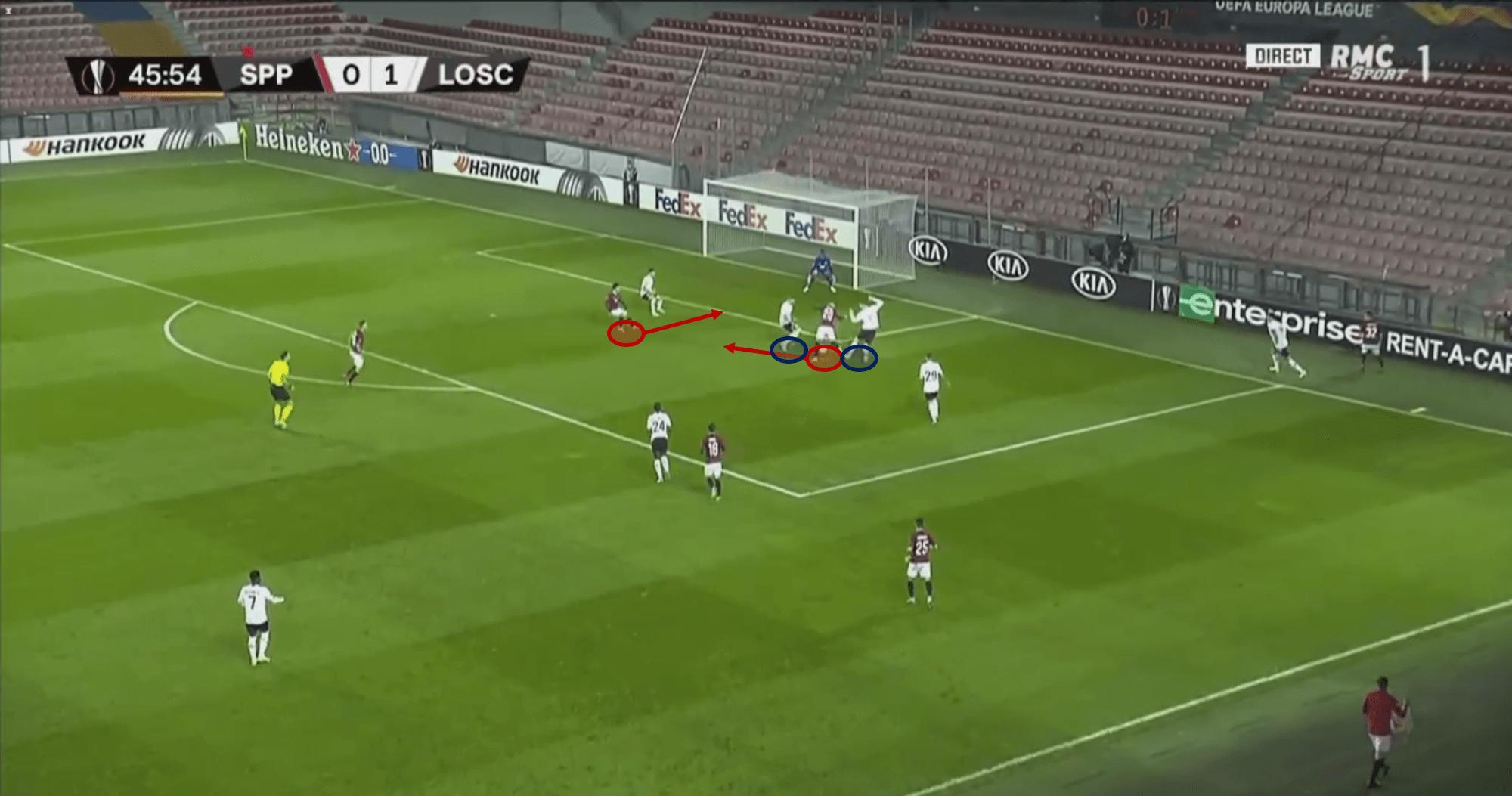 Fortuna Liga 2020/21: Adam Hložek - scout report
