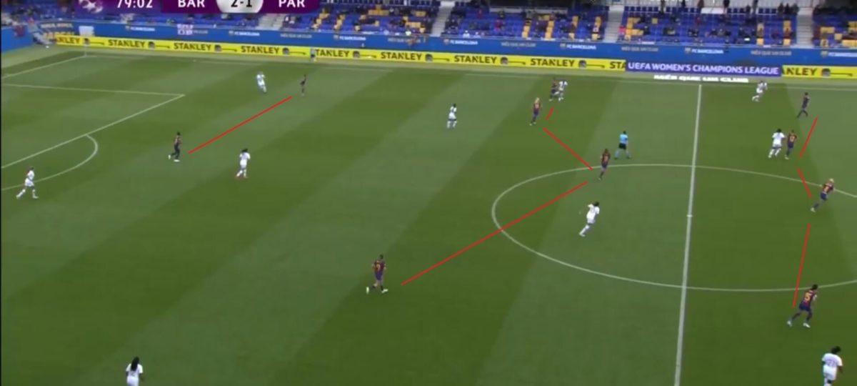UEFA Women's Champions League 2020/2021: Barcelona Femeni v PSG Feminine - tactical analysis tactics