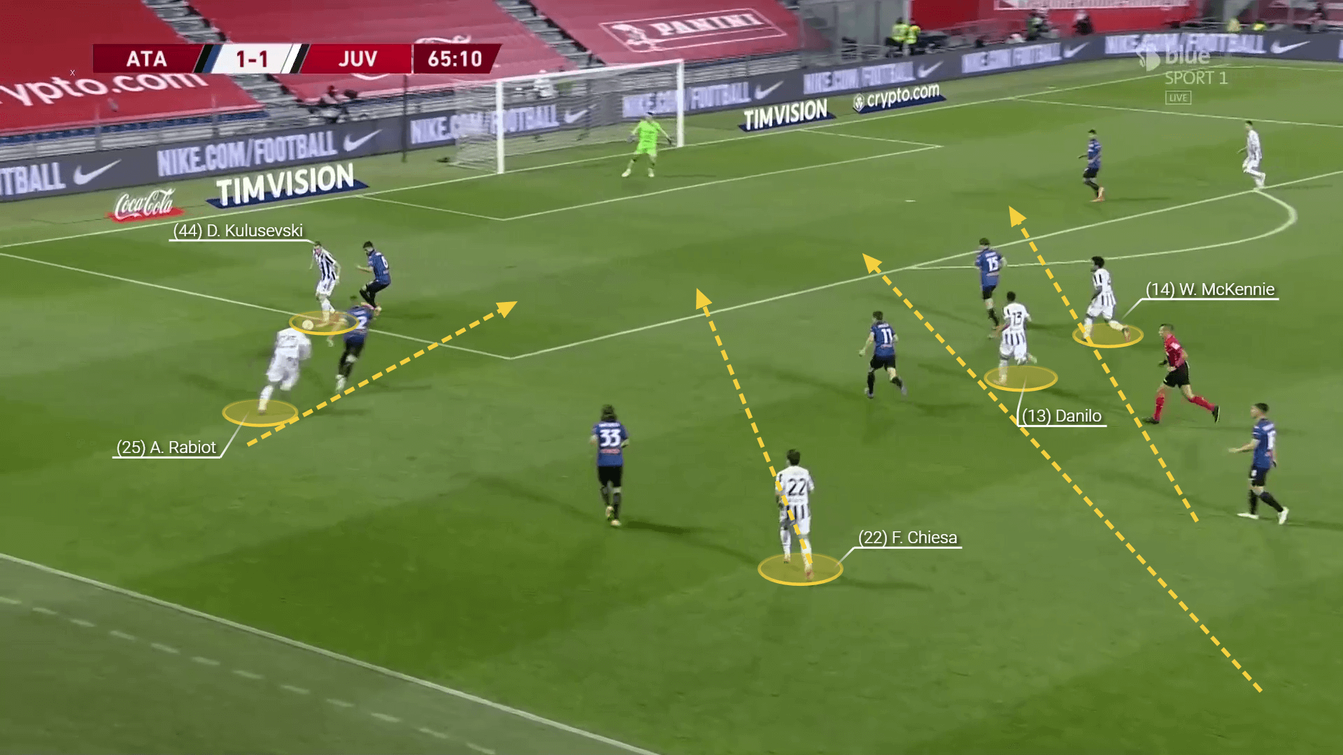 Coppa Italia Final 2020/21: Mentality switch or flexibility - what led Juventus to triumph against Atalanta? - tactical analysis tactics
