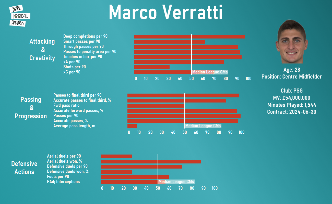 Italy tactical analysis Euro 2020 preview tactics