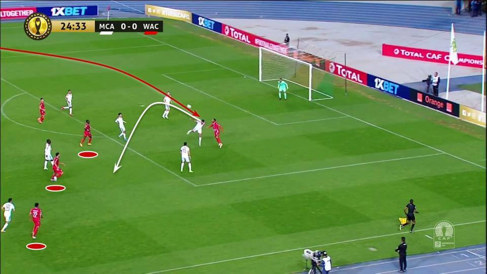 CAF Champions League 2020/21: MC Alger v Wydad Casablanca - tactical analysis tactics