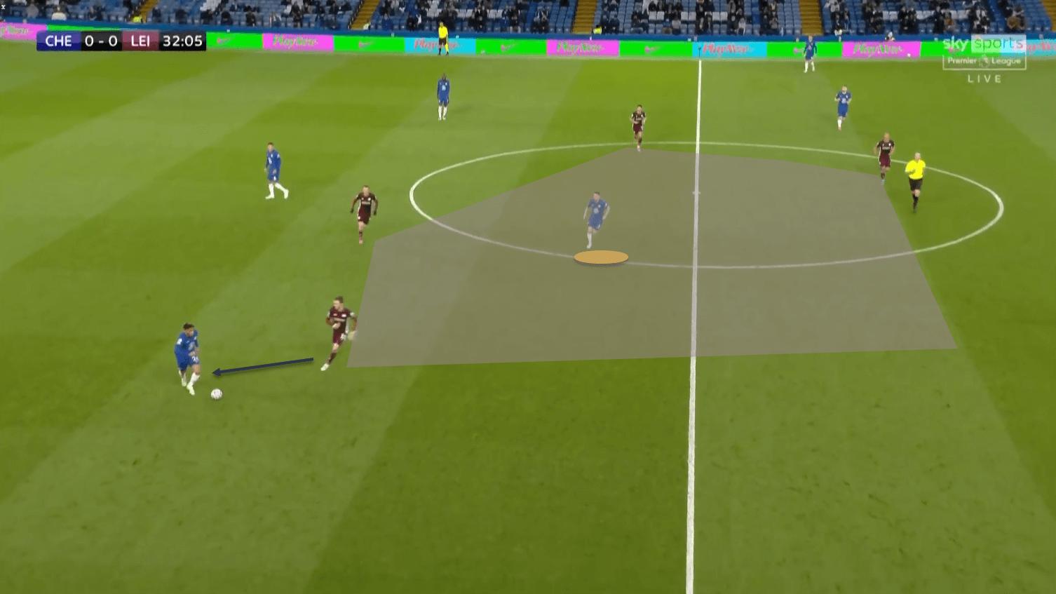 Chelsea Leicester City Premier League tactical analysis tactics