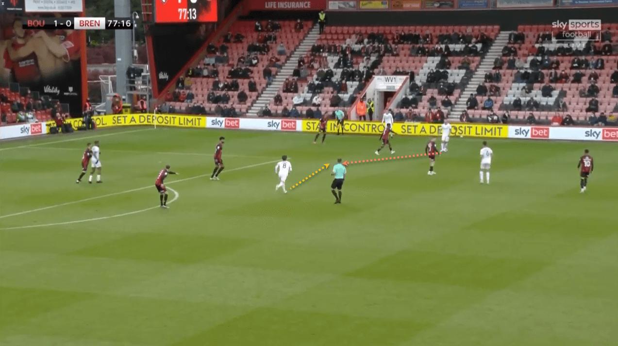 Bournemouth Brentford tactical analysis tactics EFL Championship