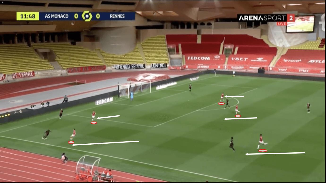 Coupe de France 2020/21: Monaco vs PSG - tactical preview - tactics