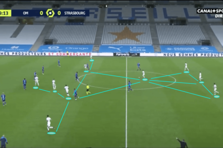 Jorge Sampaoli at Marseille 2020/21 - tactical analysis -tactics