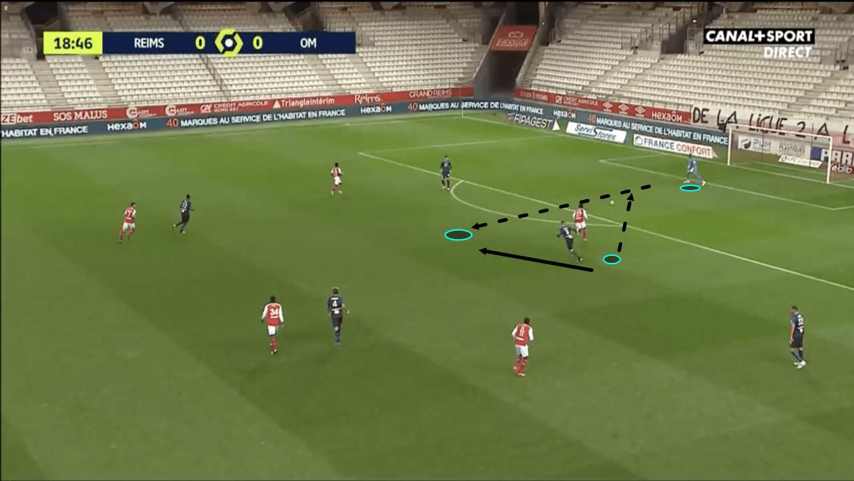 Jorge Sampaoli at Marseille 2020/21 - tactical analysis -tactics