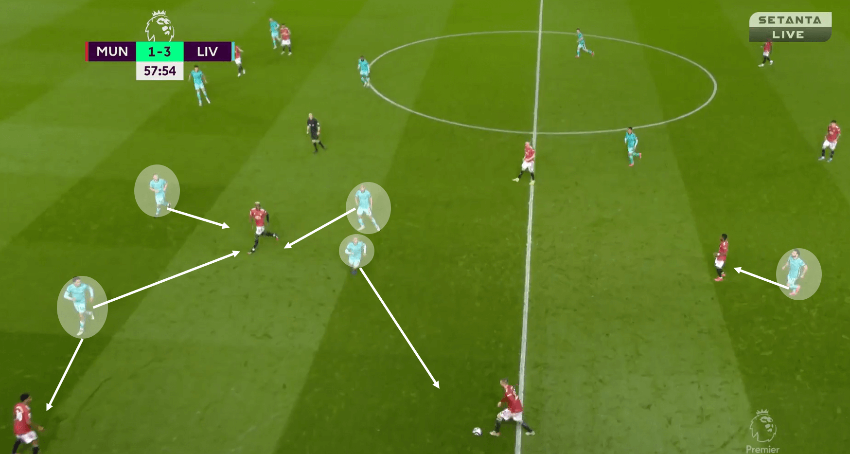 Wide attacks and pressing alterations: How Liverpool fixed their own issues to overcome Man United – tactical analysis tactics