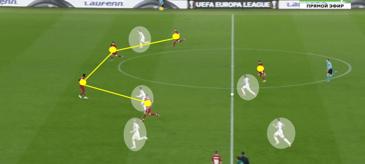 Solskjaer stabilises red devils: United's game management stifles Roma's comeback threat – tactical analysis tactics
