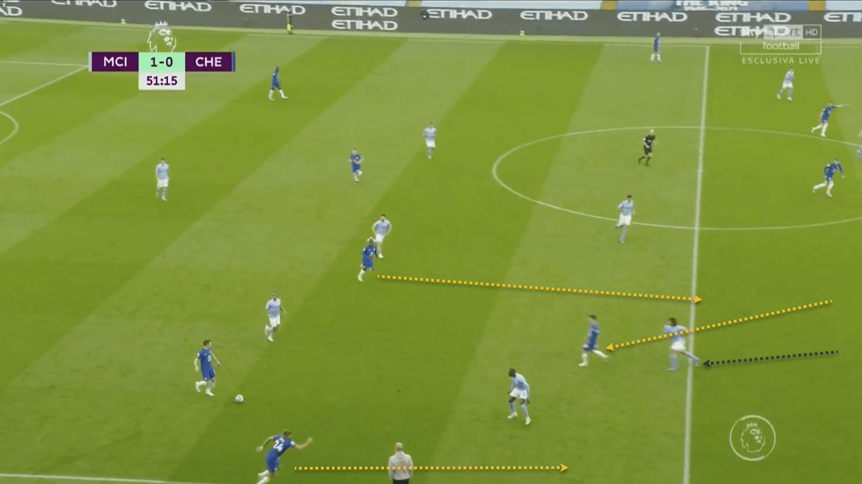 Manchester City Chelsea Premier League tactical analysis tactics