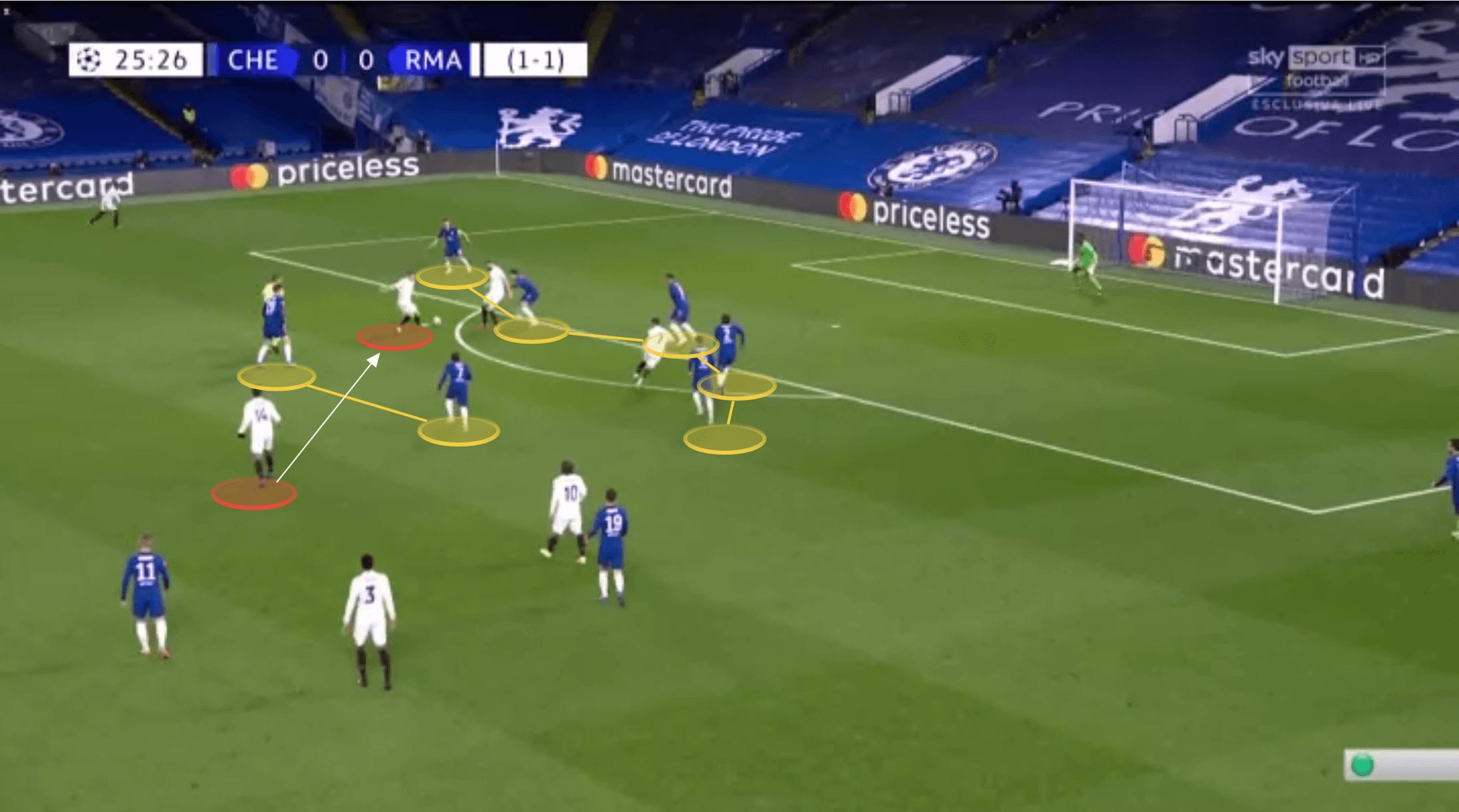 UEFA Champions League 2020/21: Chelsea vs Real Madrid - tactical analysis tactics