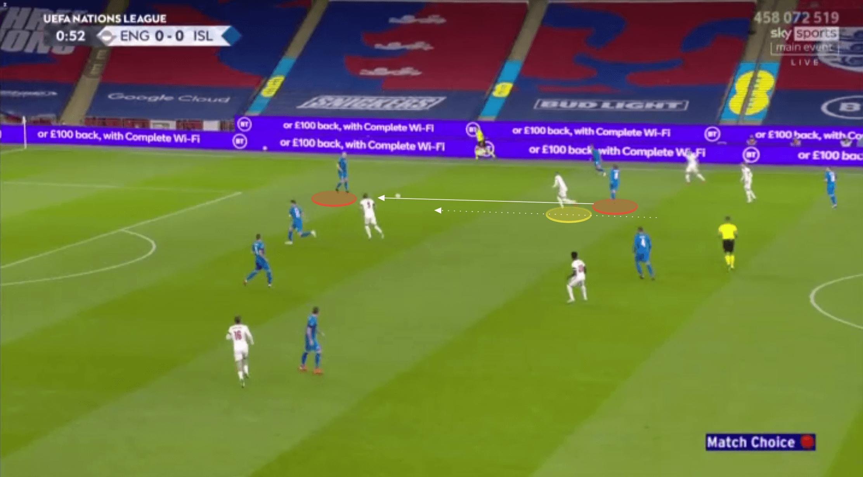 Euro 2020: England - tactical analysis tactics