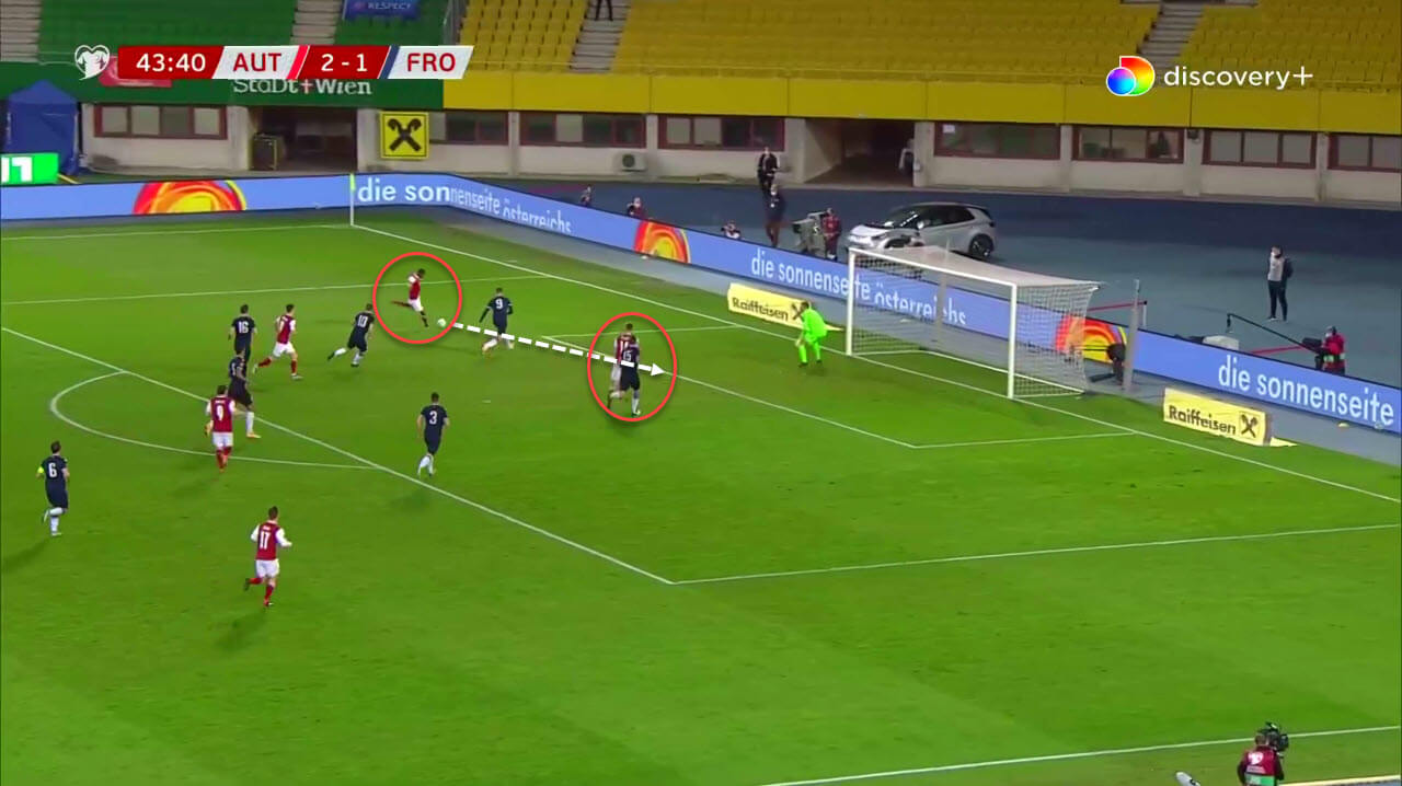 Austria 2020/21: Their tactics at EURO 2020 - scout report - tactical analysis tactics