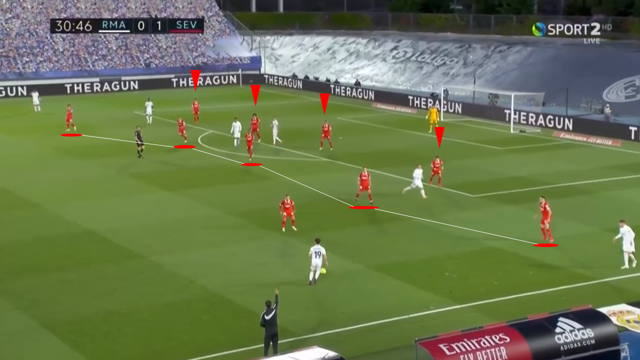 """""""Deserved to win"""": How Sevilla's low-block frustrated Real Madrid in La Liga title race - tactical analysis"""