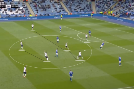 Leicester vs Tottenham: Efficient pressing and swift counters see Spurs come from behind to deny Foxes a UCL spot - tactical analysis