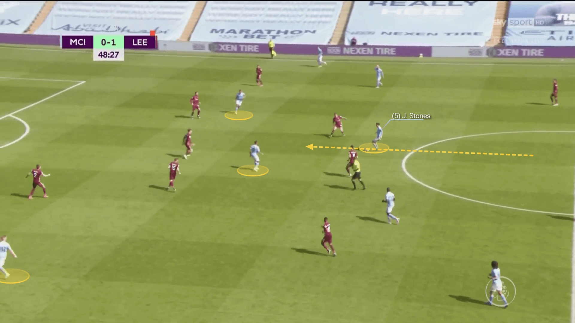 Ruben Dias: How the 'generous' defender transformed Manchester City from head to toe - scout report tactical analysis tactics