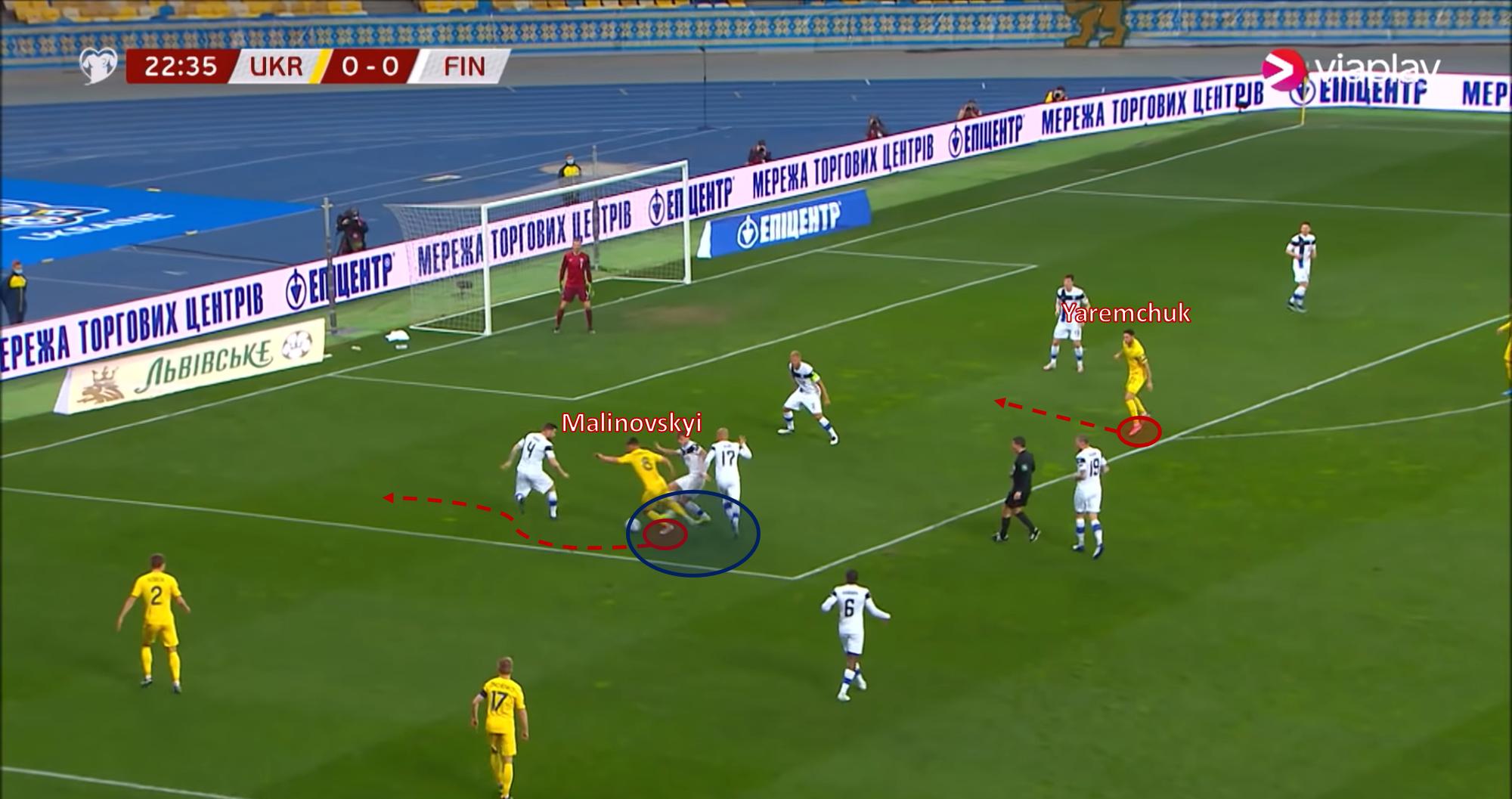 Ukraine 2020/21: Their tactics at Euro 2020 - scout report - tactical analysis tactics