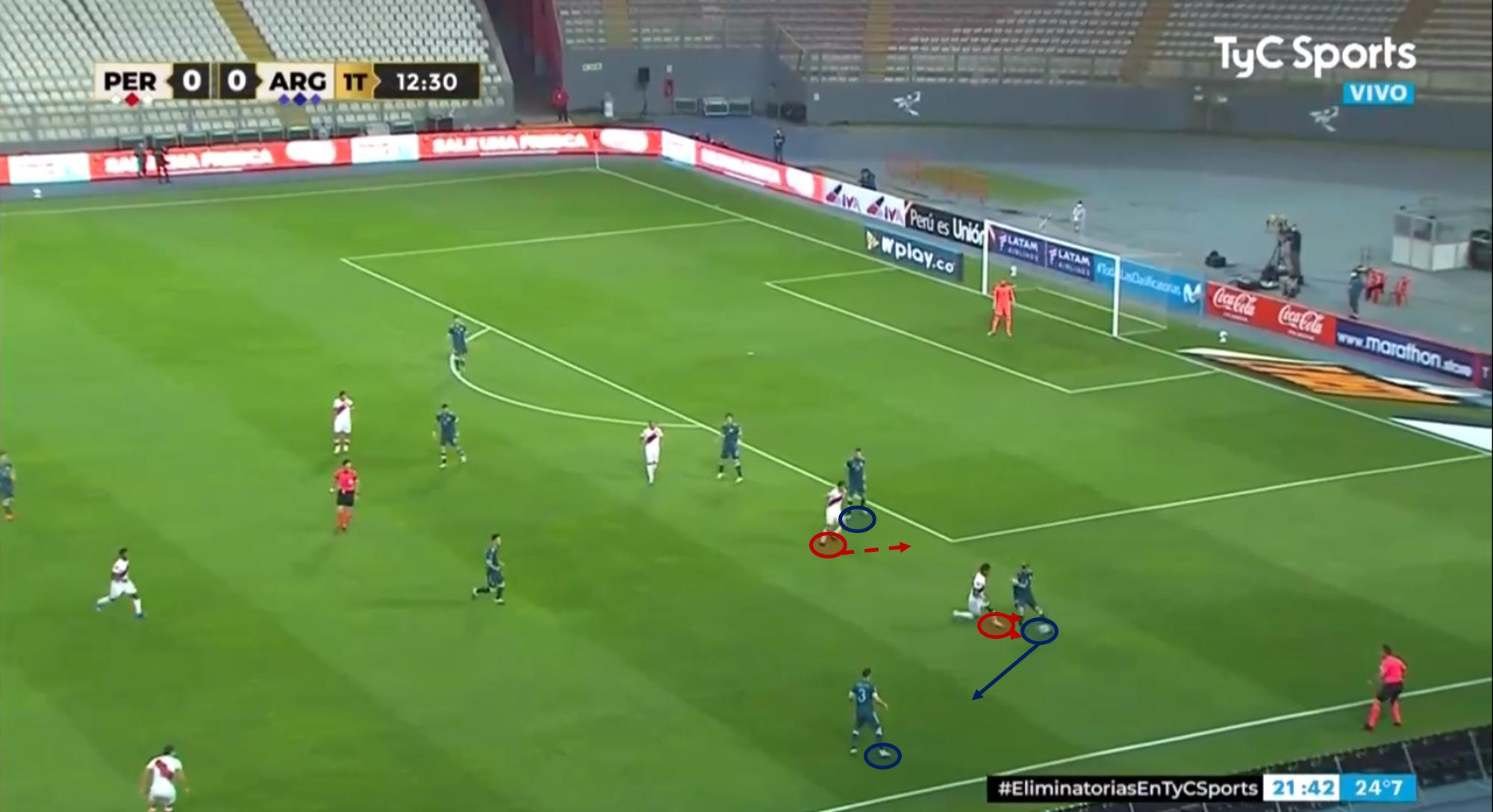 Peru 2020/21: Their tactics at Copa America 2021 - scout report - tactical analysis tactics