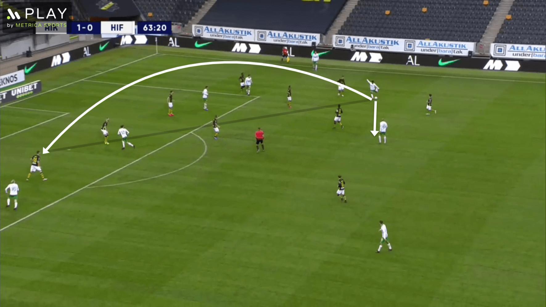 Akinkunmi Amoo - 2021 - scout report tactical analysis tactics