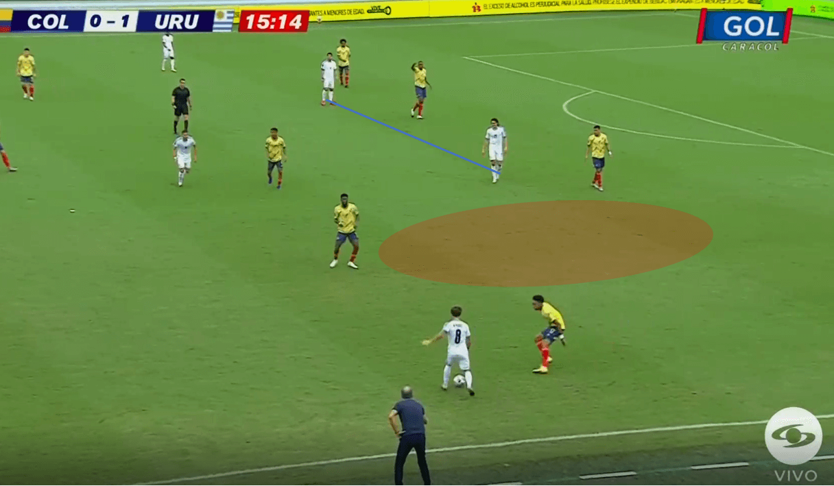 Uruguay 2020/21: Their tactics at Copa America 2021- scout report tactical analysis tactics