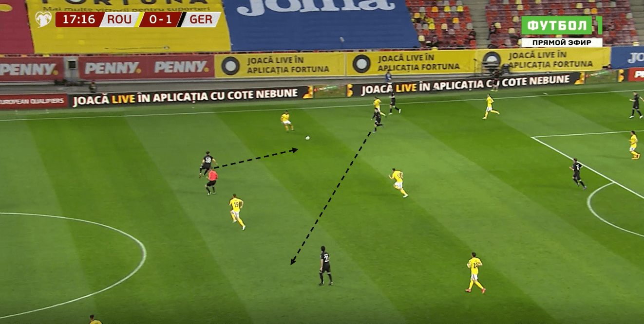 Germany 2020/21: Their tactics at Euro 2020- scout report tactical analysis tactics