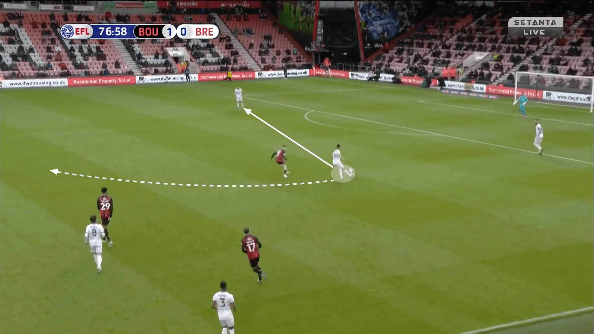 EFL Championship 2020/21: Playoff semi-final 2nd legs - tactical analysis tactics