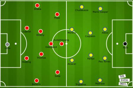 UEFA Europa League 2020/21: Semi-final 2nd leg - tactical analysis tactics