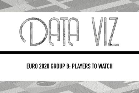 Euro 2020 Group B tactical analysis tactics preview