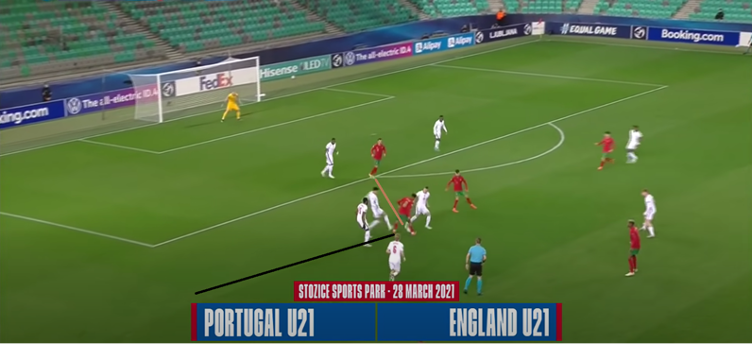 Portugal in build-up