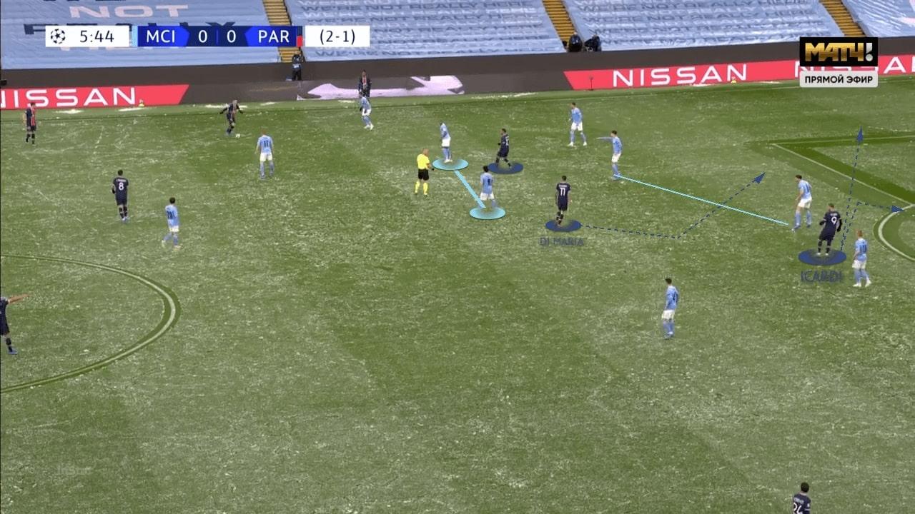 UEFA Champions League 2020/21: Manchester City vs PSG - tactical analysis tactics