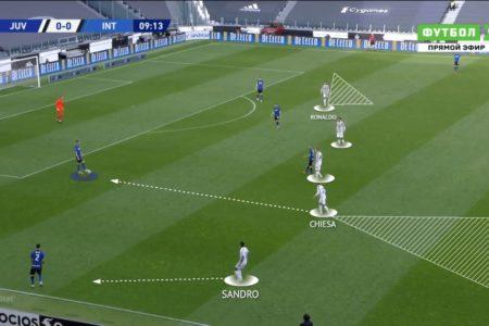 Serie A 2020/21: Juventus vs Inter Milan - tactics analysis - tactics