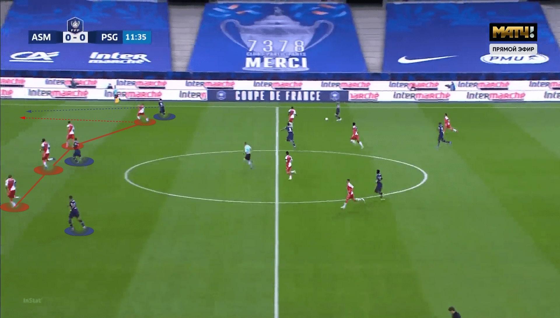 Coupe de France 2020/21: Monaco vs PSG - tactical analysis - tactics