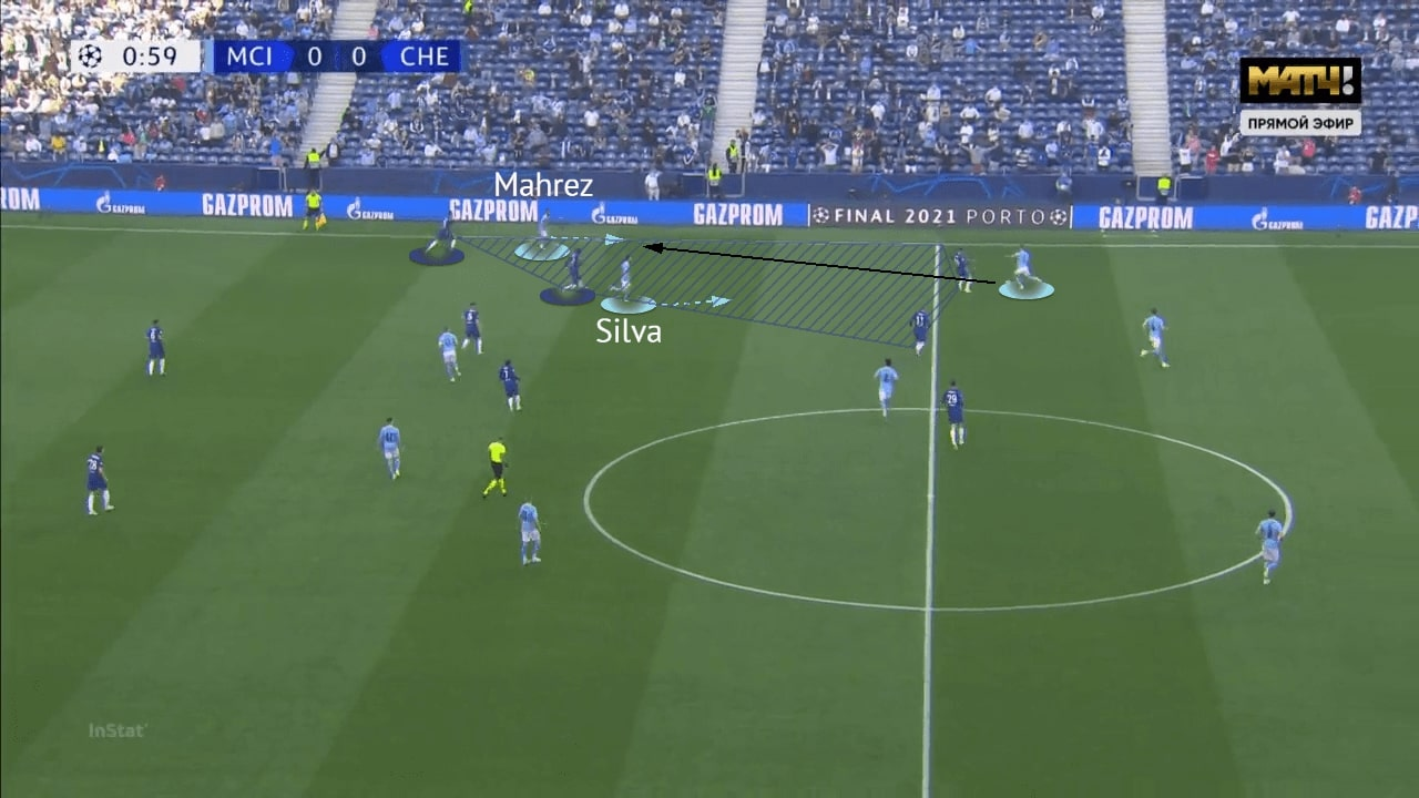 UEFA Champions League 2020/21: Manchester City vs Chelsea - tactical analysis