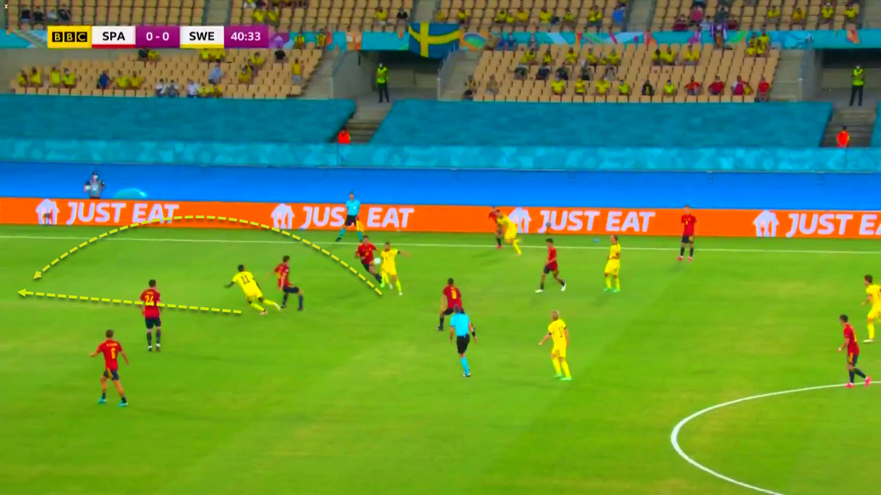 EURO 2020 Preview: Spain vs Poland - tactical analysis tactics