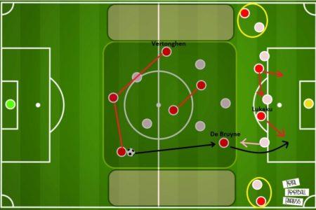 Euro 2020: Belgium vs Russia - tactical analysis - tactics