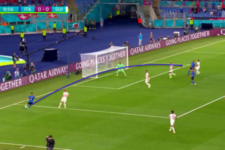 EURO 2020 Preview: Italy vs Austra - tactical preview analysis tactics