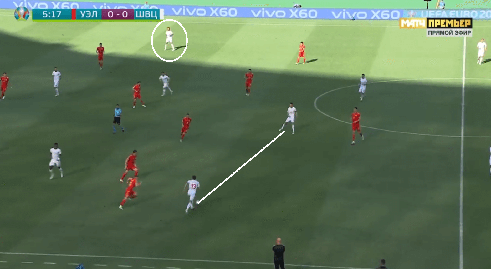 EURO 2020: How Wales' impressive defence negated Switzerland's improved attack in the second half - tactical analysis tactics