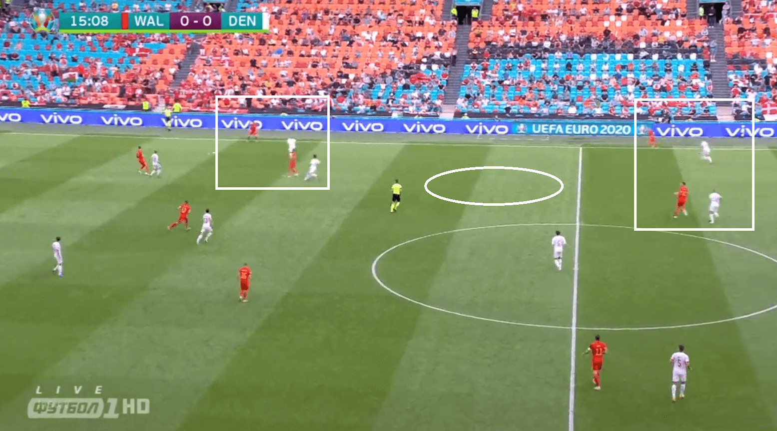 Euro 2020: How Denmark's change of formation helped them cruise past Wales into the quarter-finals - tactical analysis tactics