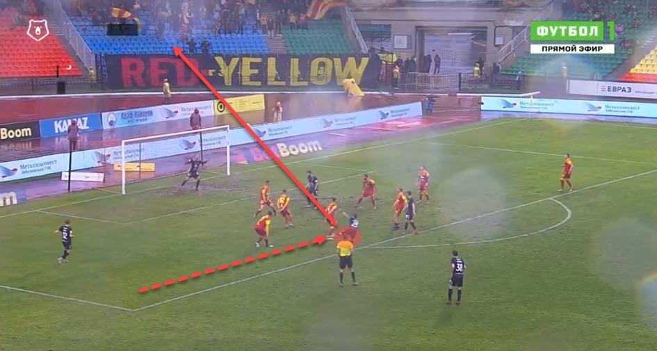 Denis Makarov 2020/21 - scout report - tactical analysis - tactics