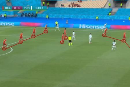 EURO 2020 Preview: Belgium vs Italy - tactical analysis tactics