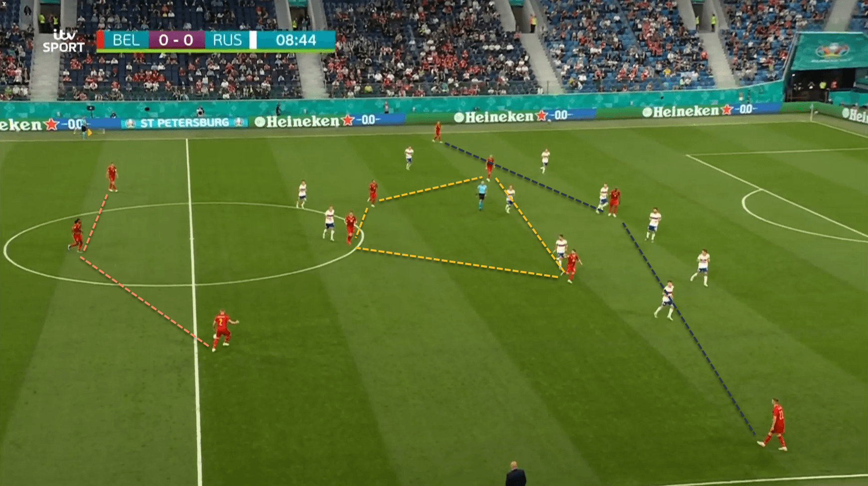 Belgium Russia EURO 2020 tactical analysis tactics