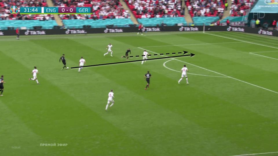 EURO 2020: England vs Germany - tactical analysis tactics