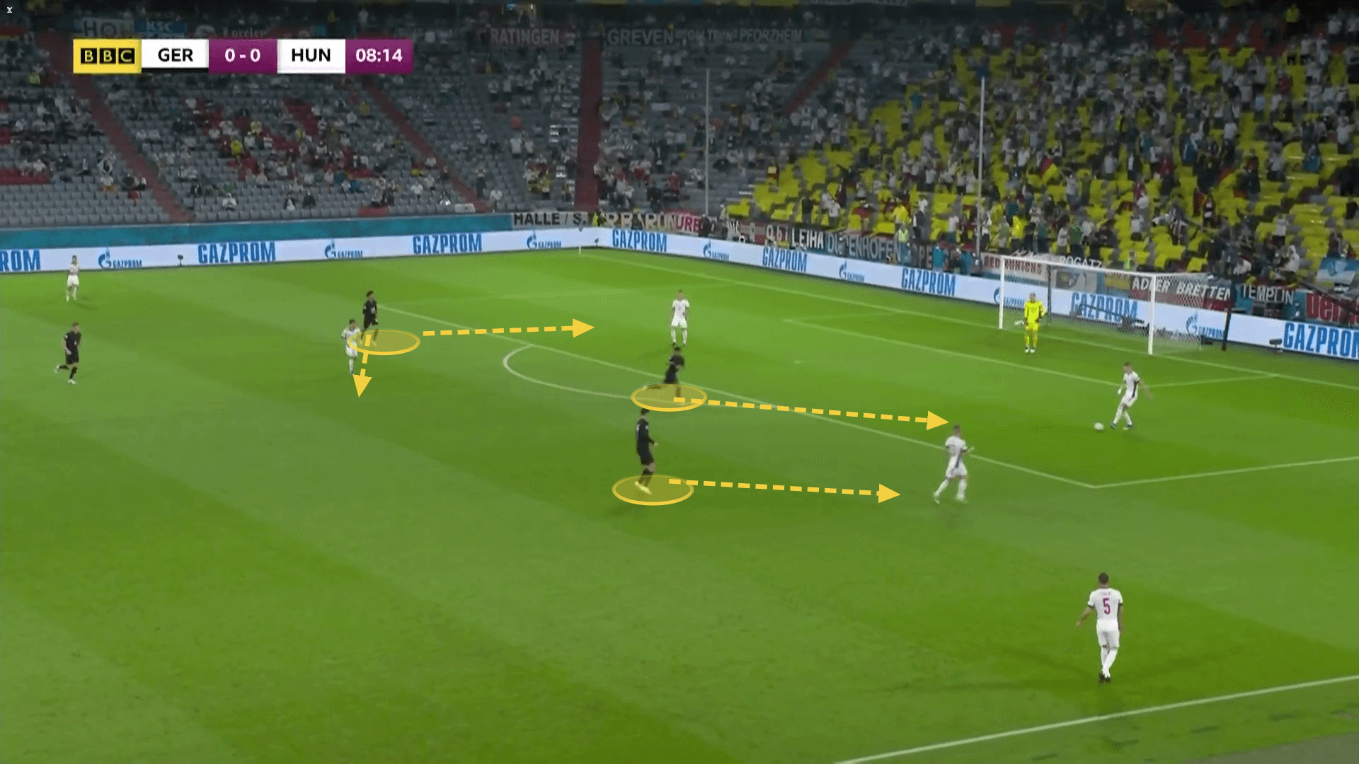 Euro 2020 Preview: England vs Germany - tactical analysis preview tactics